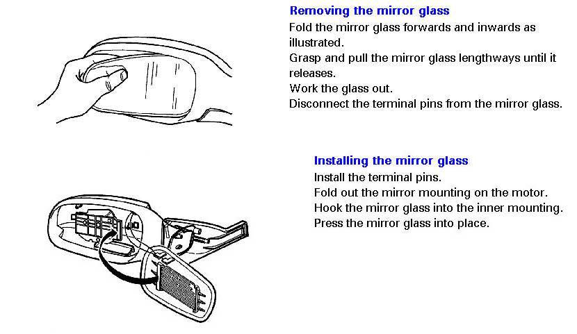 Xc90 Door Mirror Broken